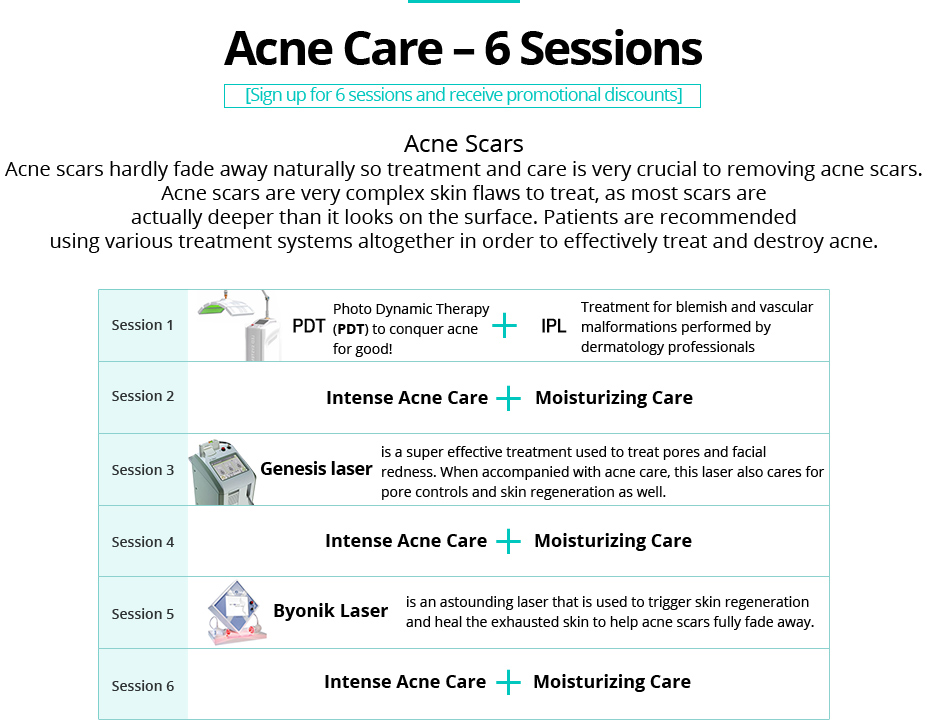 Acne Care – 6 Sessions